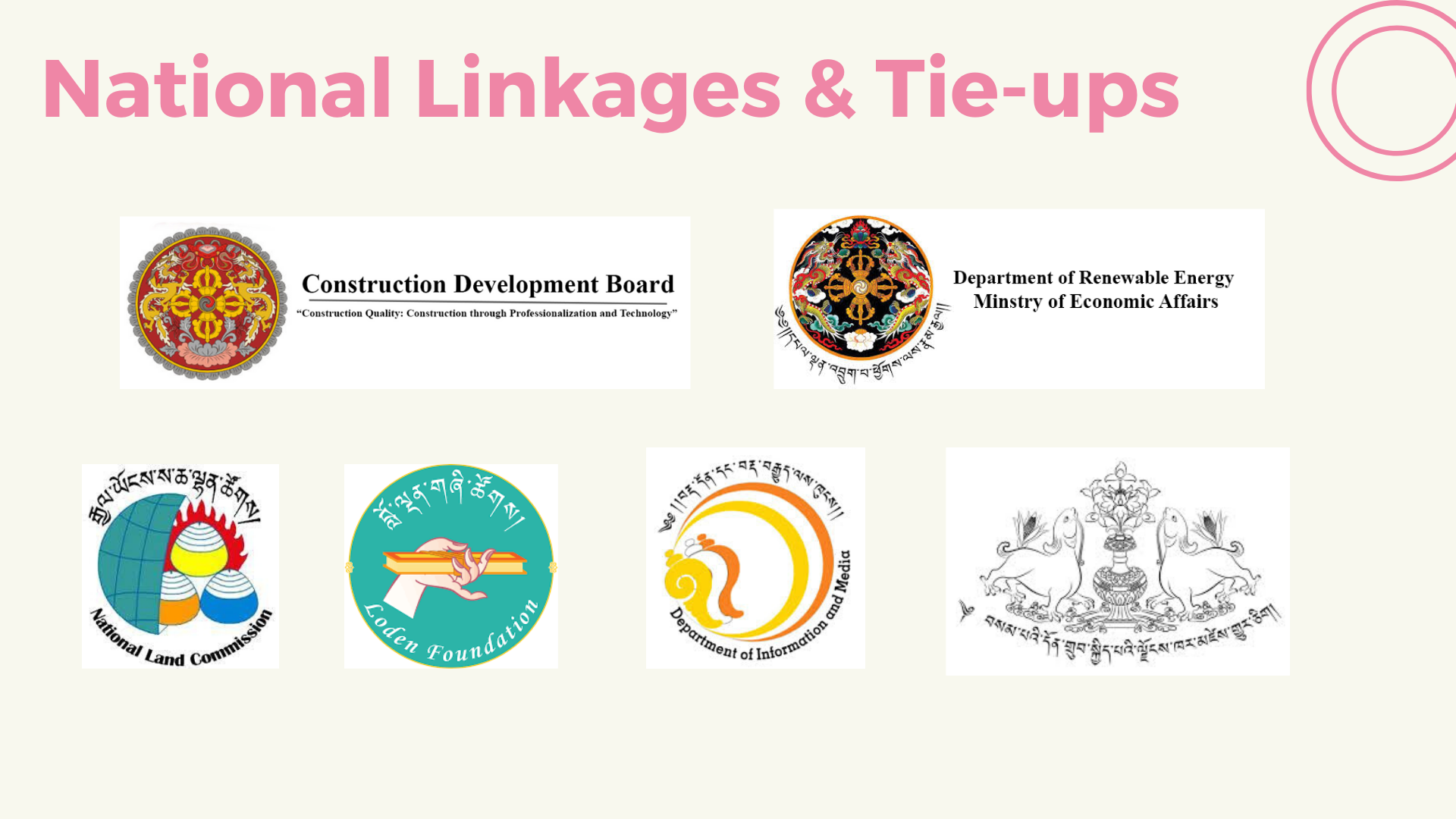 7- National Linkages Tie-Ups